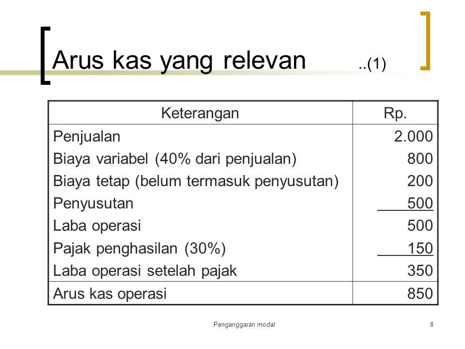 Arus kas yang relevan ..(1)