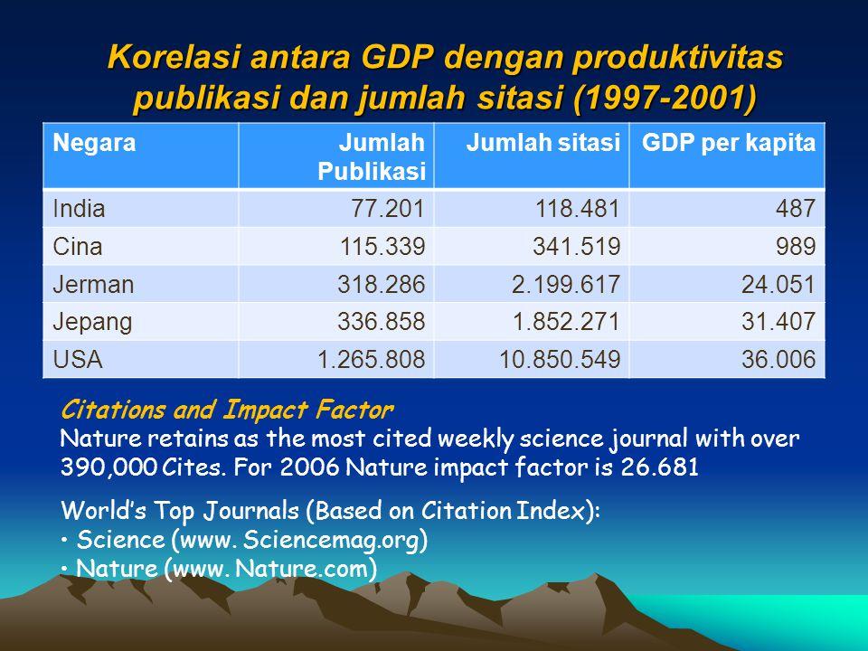 Korelasi antara GDP dengan produktivitas publikasi dan jumlah sitasi (1997-2001)