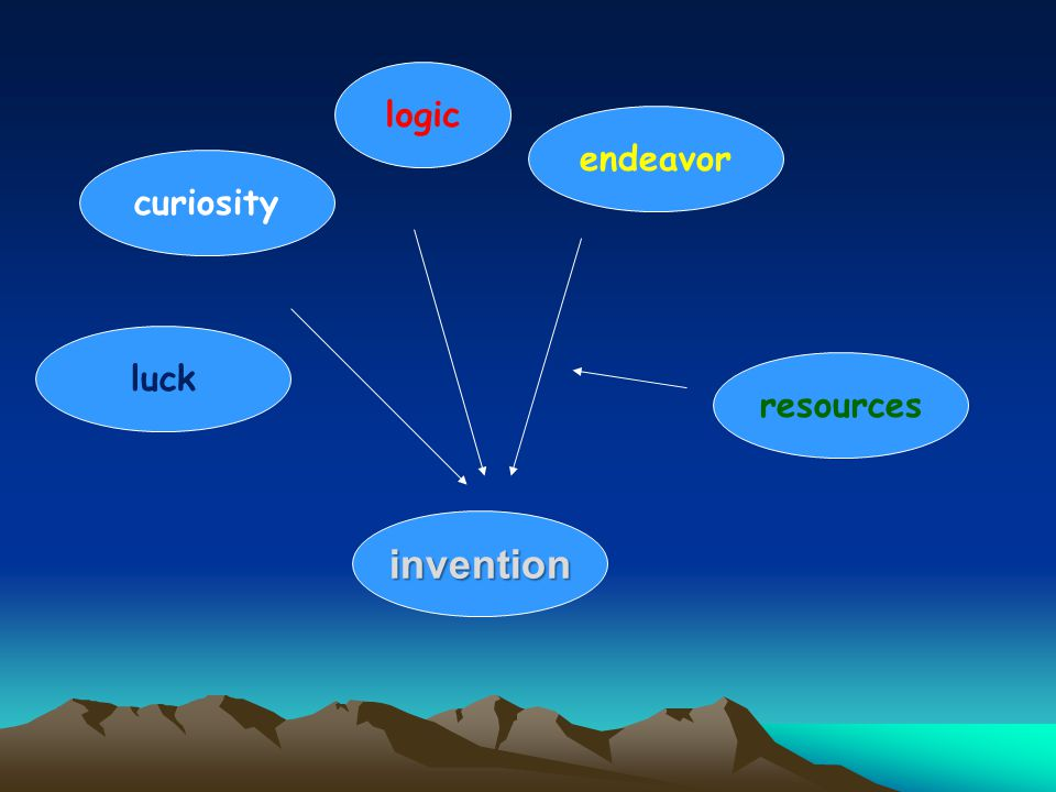 logic endeavor curiosity luck resources invention
