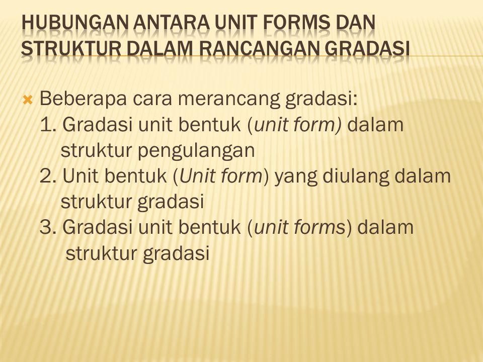 Hubungan antara unit forms dan struktur dalam rancangan gradasi