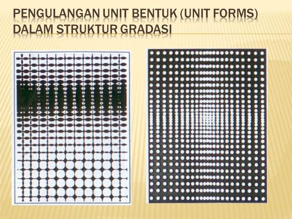 pengulangan unit bentuk (unit forms) dalam struktur gradasi