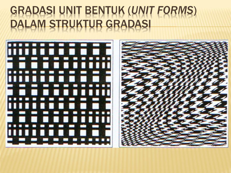 Gradasi unit bentuk (unit forms) dalam struktur gradasi