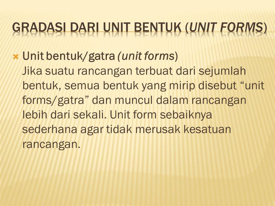 Gradasi dari unit bentuk (unit forms)