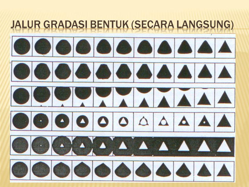 Jalur gradasi bentuk (secara langsung)