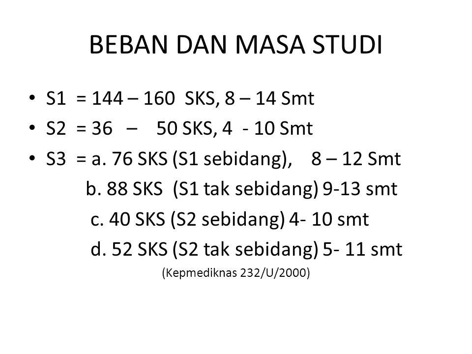 BEBAN DAN MASA STUDI S1 = 144 – 160 SKS, 8 – 14 Smt