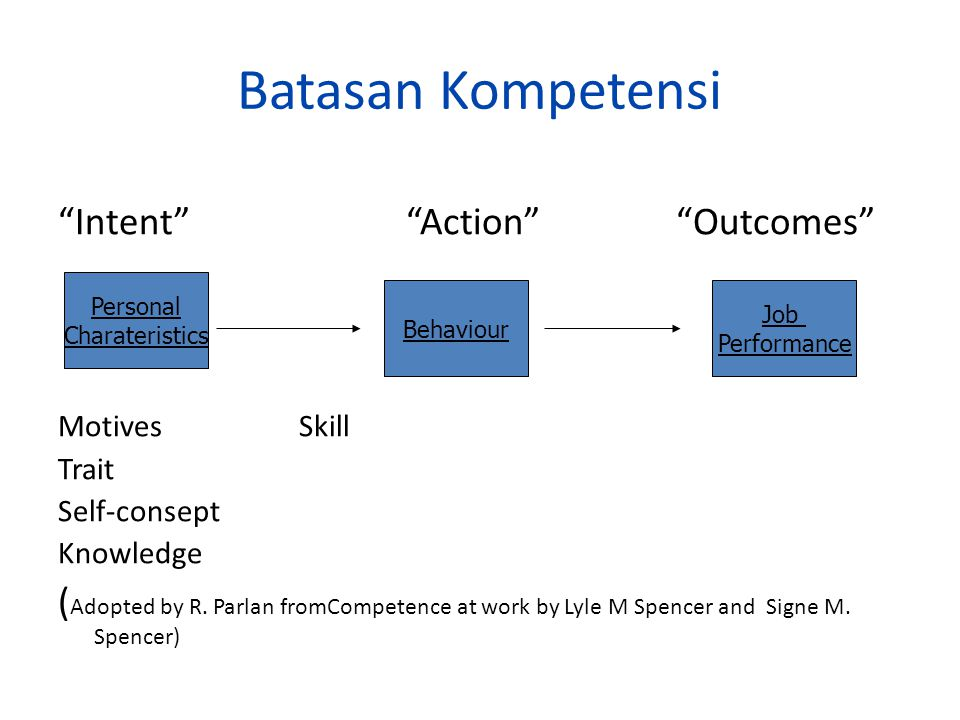 Batasan Kompetensi Intent Action Outcomes