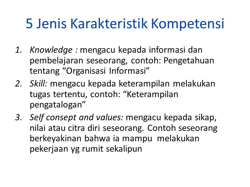 5 Jenis Karakteristik Kompetensi