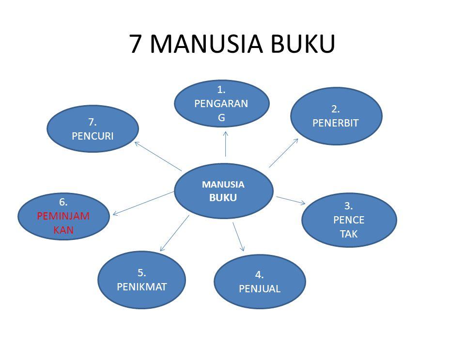 7 MANUSIA BUKU 1. PENGARANG 2. PENERBIT 7. PENCURI BUKU 6. 3.