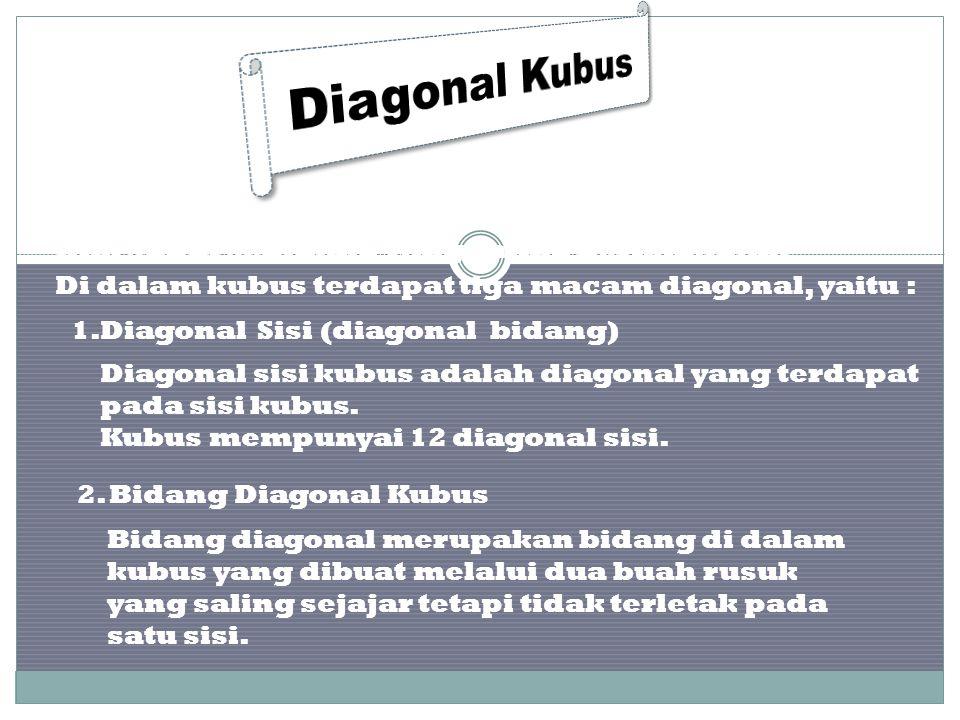 Diagonal Kubus Diagonal merupakan garis yang menghubungkan dua titik sudut sebidang yang saling berhadapan.