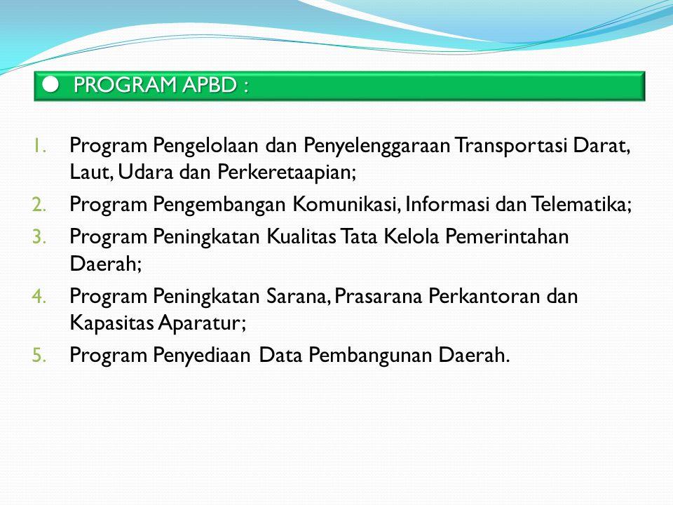 PROGRAM APBD : Program Pengelolaan dan Penyelenggaraan Transportasi Darat, Laut, Udara dan Perkeretaapian;