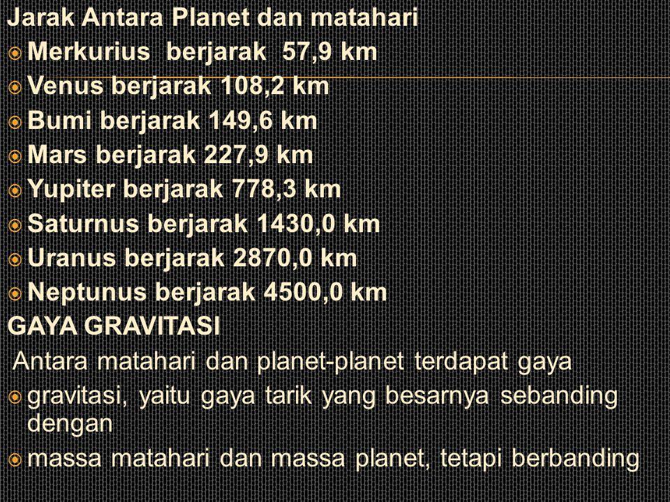 Jarak Antara Planet dan matahari