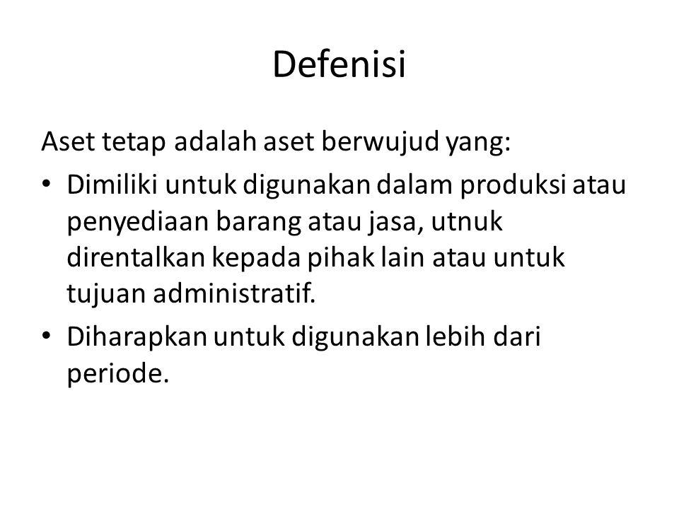 Defenisi Aset tetap adalah aset berwujud yang: