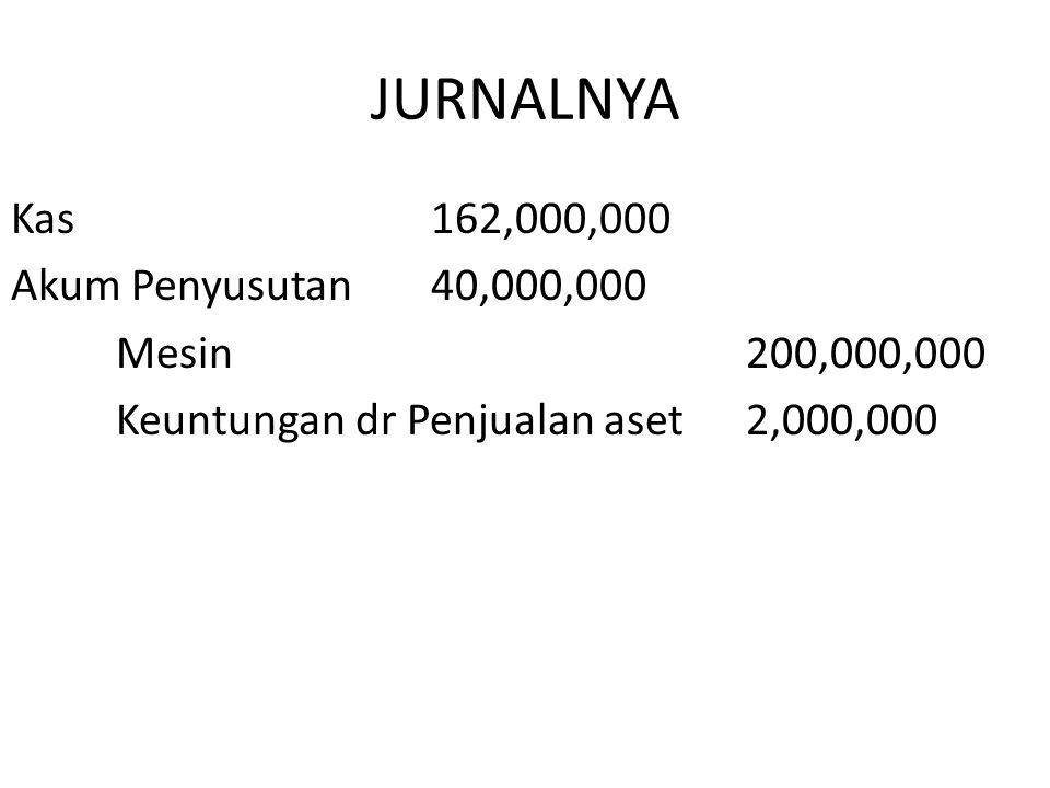 JURNALNYA Kas 162,000,000 Akum Penyusutan 40,000,000 Mesin 200,000,000 Keuntungan dr Penjualan aset 2,000,000