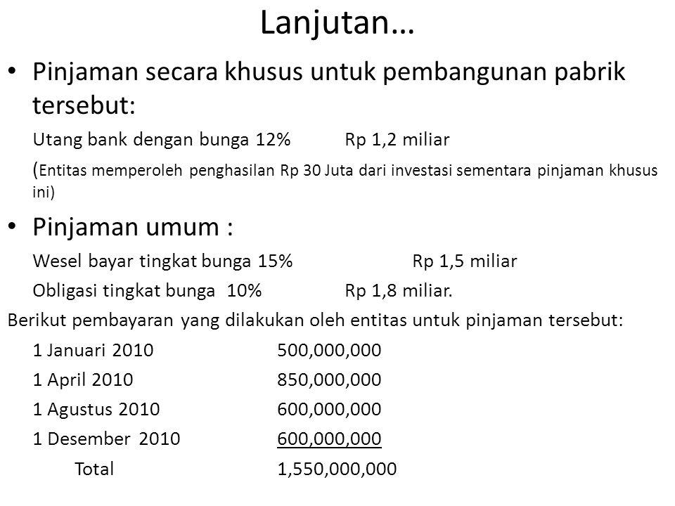 Lanjutan… Pinjaman secara khusus untuk pembangunan pabrik tersebut: