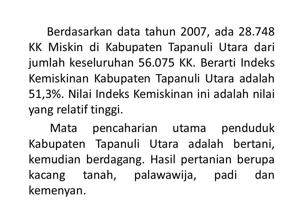 Berdasarkan data tahun 2007, ada 28