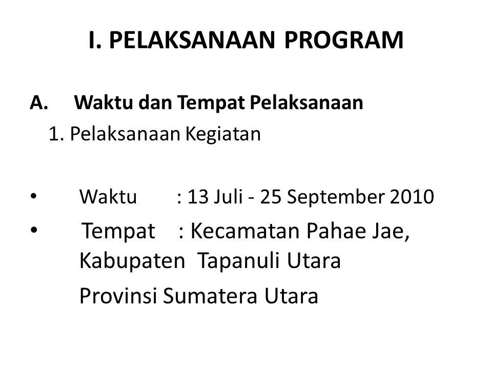 I. PELAKSANAAN PROGRAM A. Waktu dan Tempat Pelaksanaan. 1. Pelaksanaan Kegiatan. Waktu : 13 Juli - 25 September 2010.