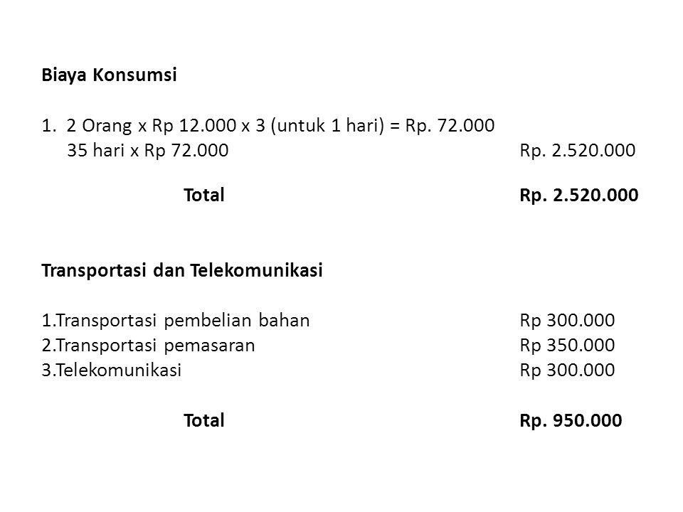 Biaya Konsumsi 1. 2 Orang x Rp 12. 000 x 3 (untuk 1 hari) = Rp. 72