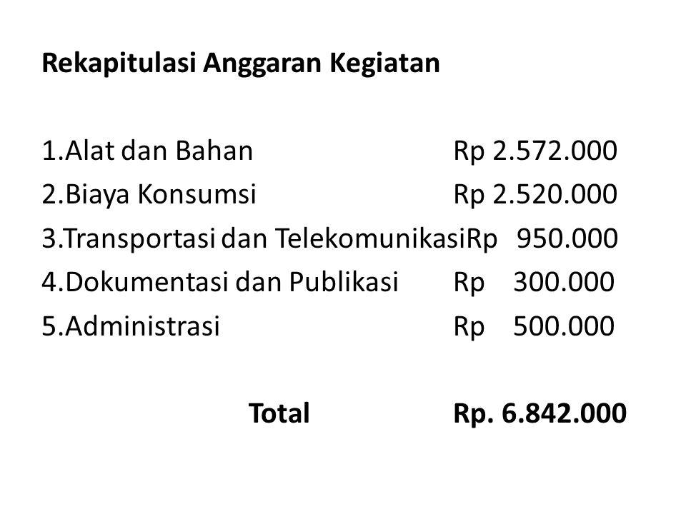 Rekapitulasi Anggaran Kegiatan 1. Alat dan Bahan Rp 2. 572. 000 2