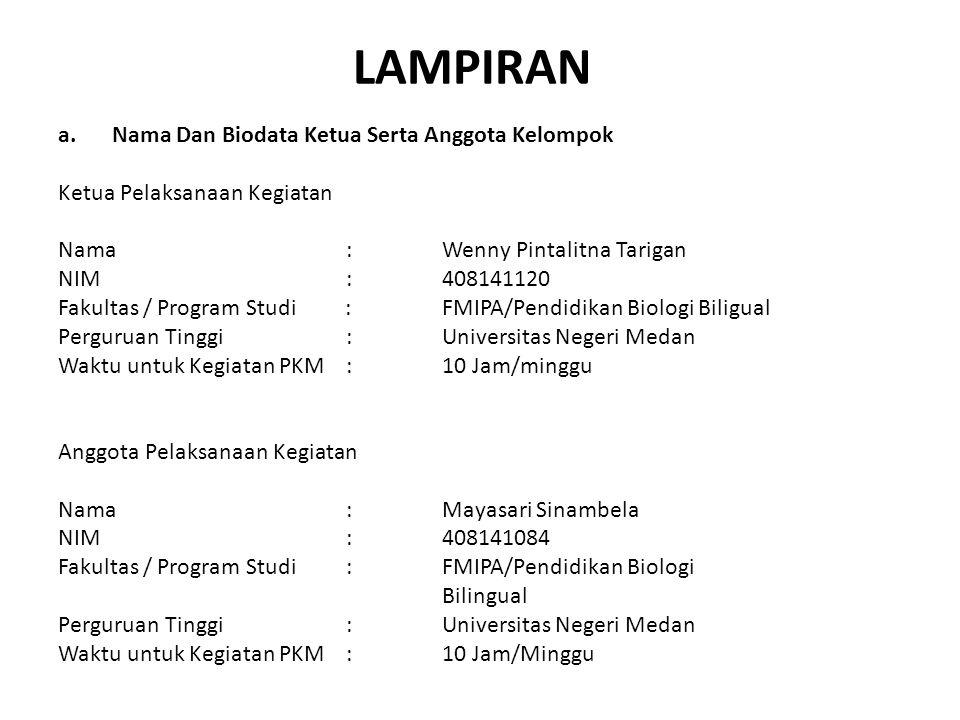 LAMPIRAN Nama Dan Biodata Ketua Serta Anggota Kelompok