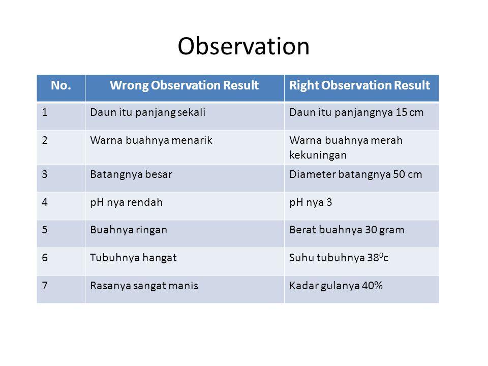 Wrong Observation Result