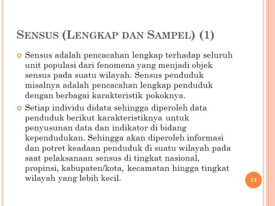 Sensus (Lengkap dan Sampel) (1)