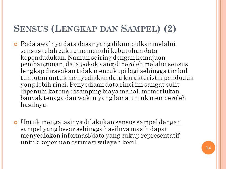 Sensus (Lengkap dan Sampel) (2)