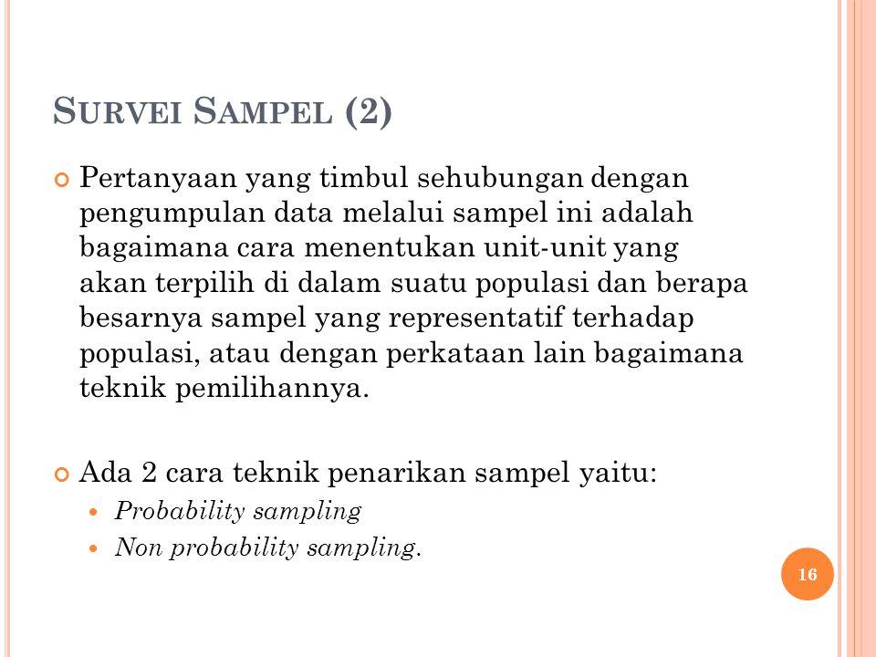 Survei Sampel (2)
