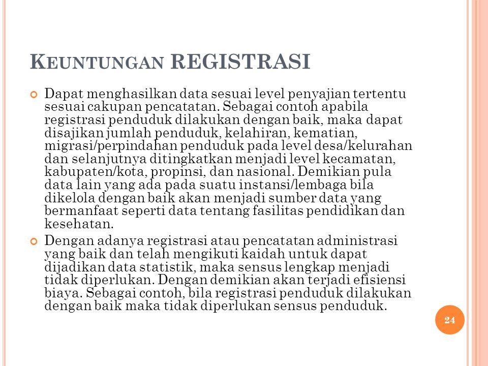 Keuntungan REGISTRASI