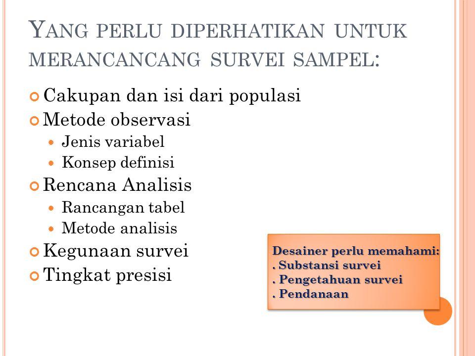Yang perlu diperhatikan untuk merancancang survei sampel:
