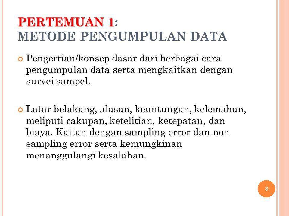 PERTEMUAN 1: METODE PENGUMPULAN DATA