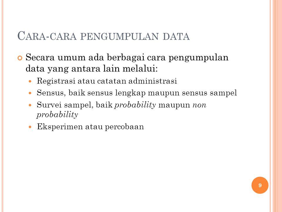 Cara-cara pengumpulan data