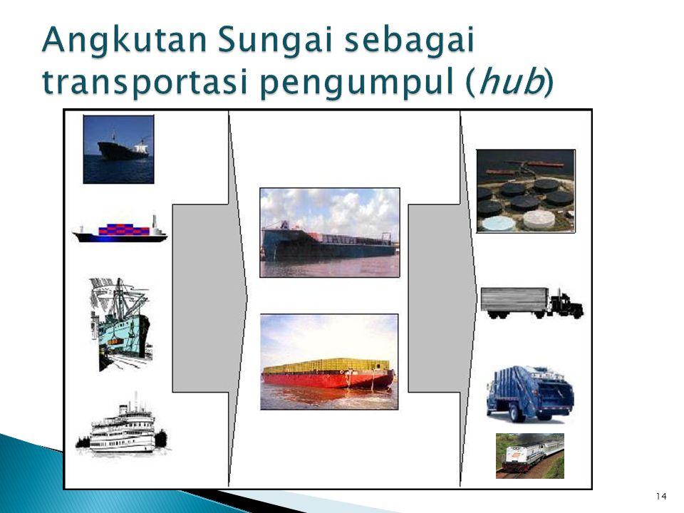 Angkutan Sungai sebagai transportasi pengumpul (hub)