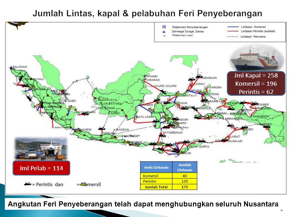 Jumlah Lintas, kapal & pelabuhan Feri Penyeberangan