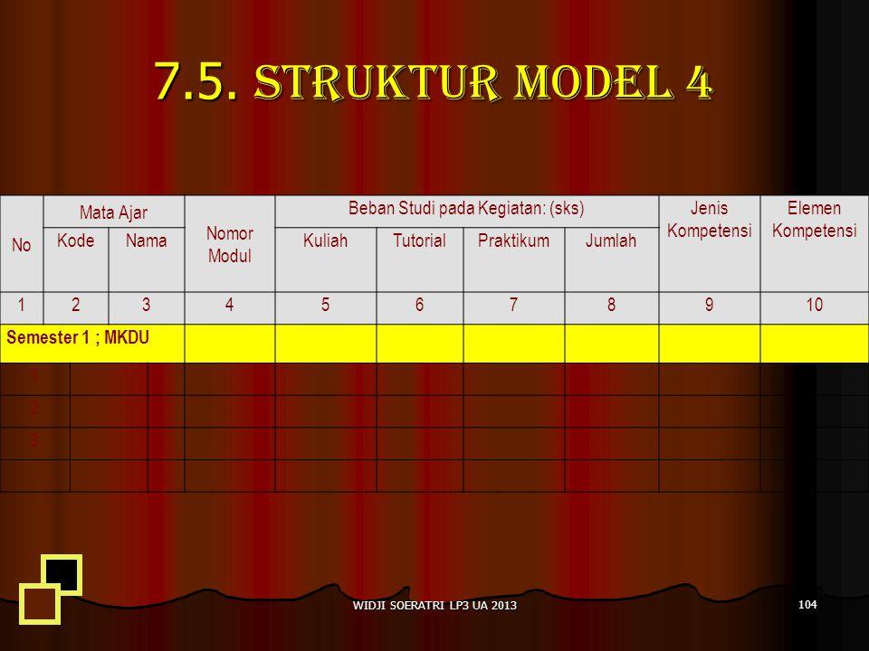 Beban Studi pada Kegiatan: (sks)