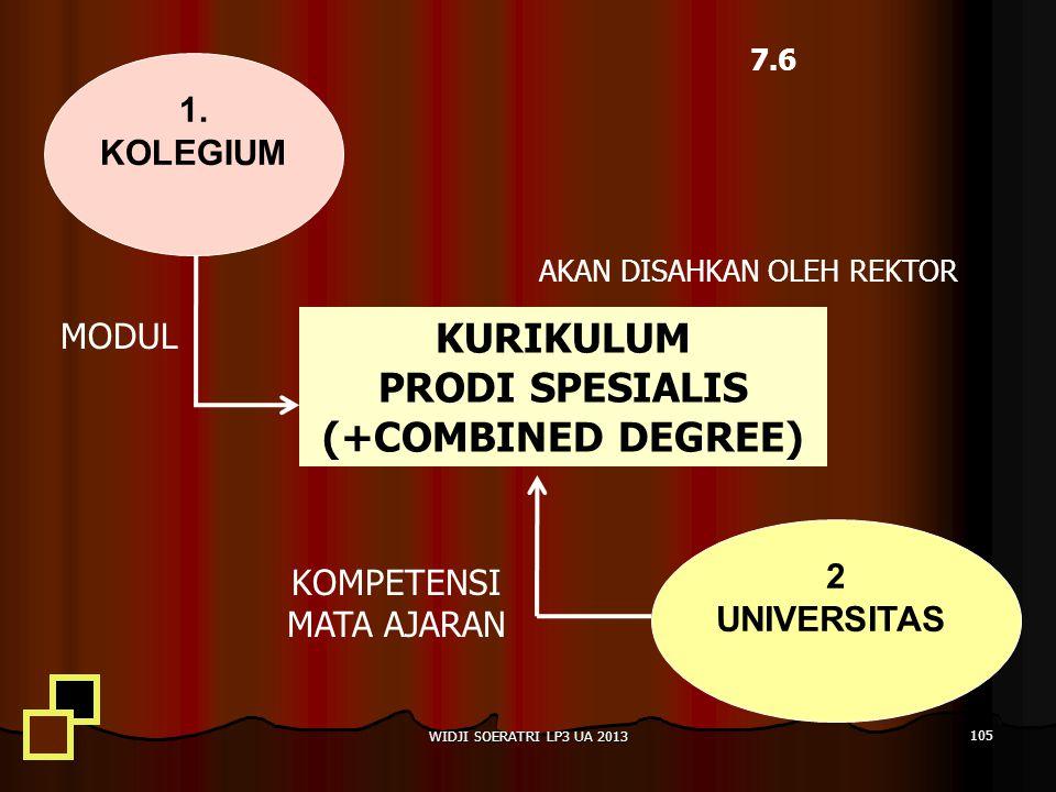 PRODI SPESIALIS (+COMBINED DEGREE)