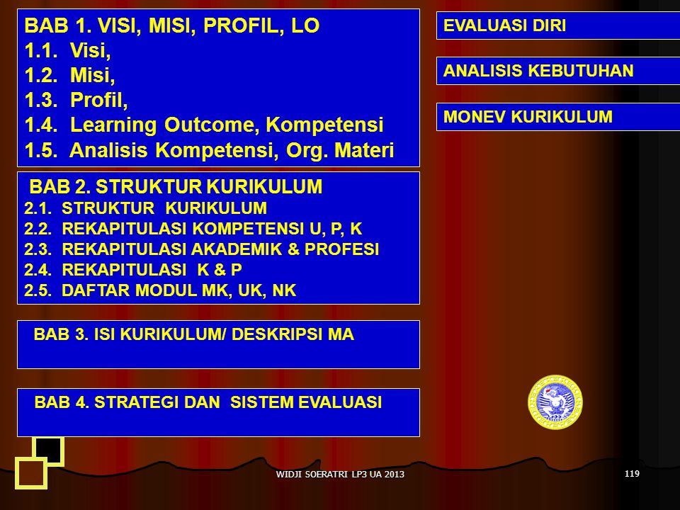 1.4. Learning Outcome, Kompetensi