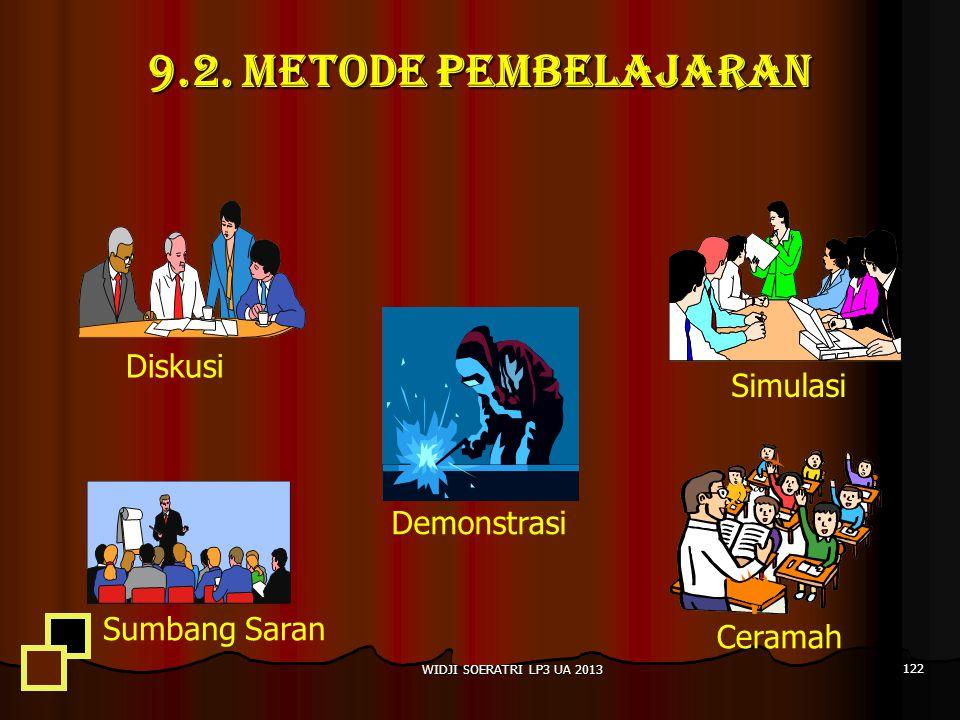9.2. METODE PEMBELAJARAN Diskusi Simulasi Demonstrasi Sumbang Saran