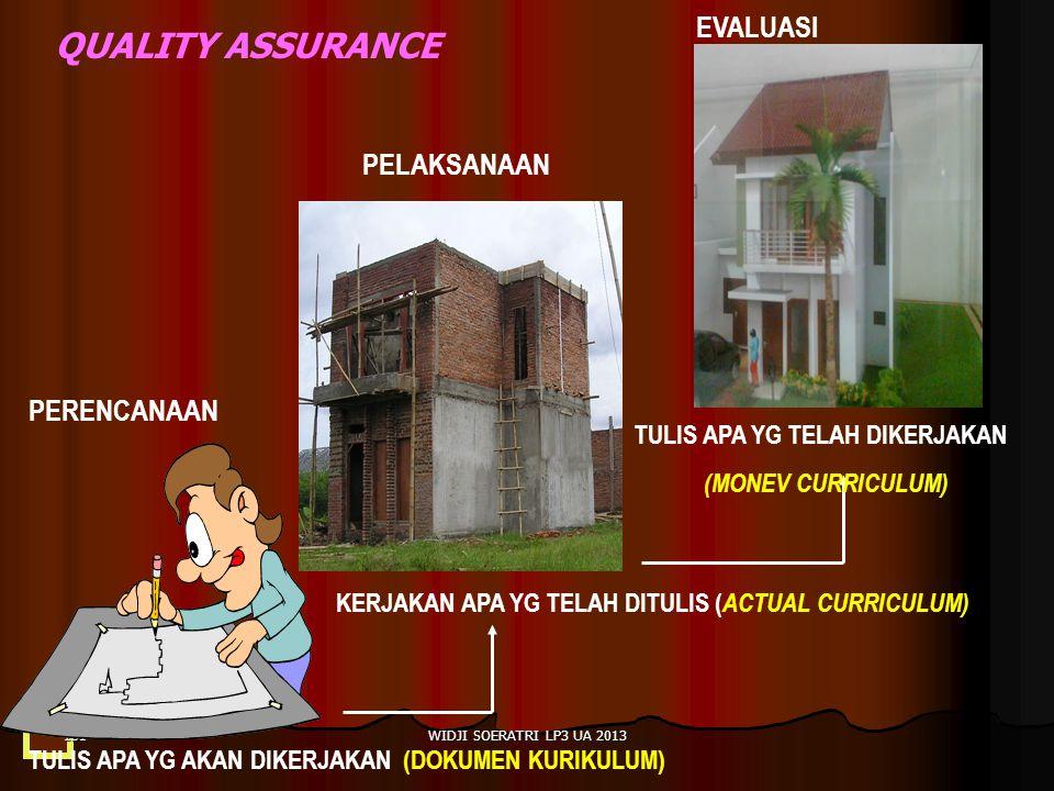 QUALITY ASSURANCE EVALUASI PELAKSANAAN PERENCANAAN