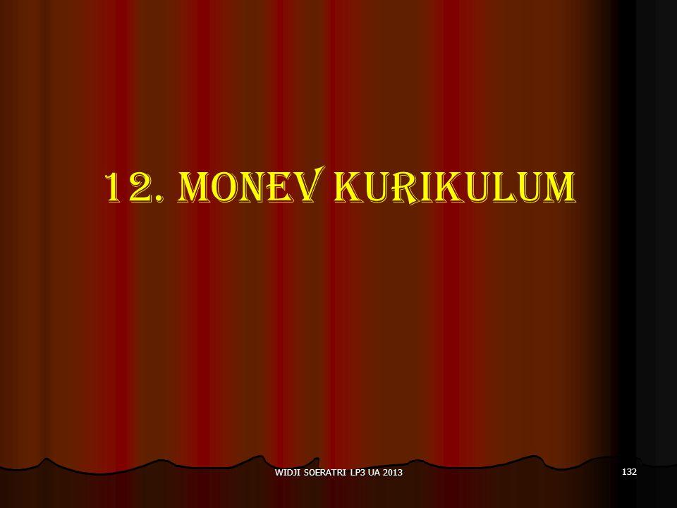 12. MONEV KURIKULUM WIDJI SOERATRI LP3 UA 2013