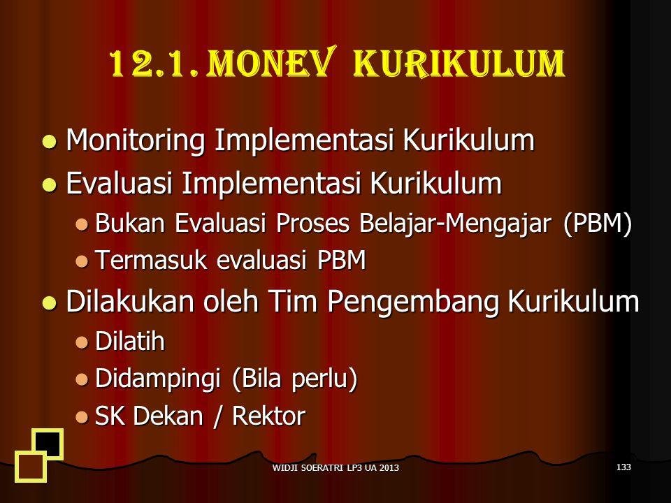 12.1. Monev kurikulum Monitoring Implementasi Kurikulum