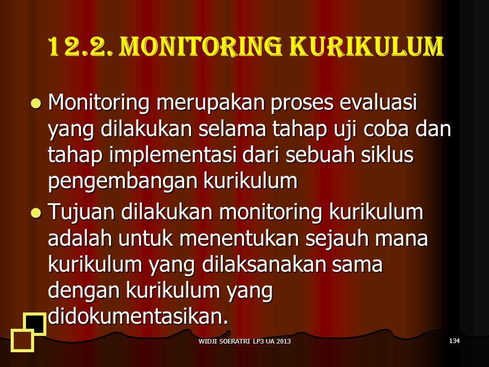 12.2. monITORING kurikulum