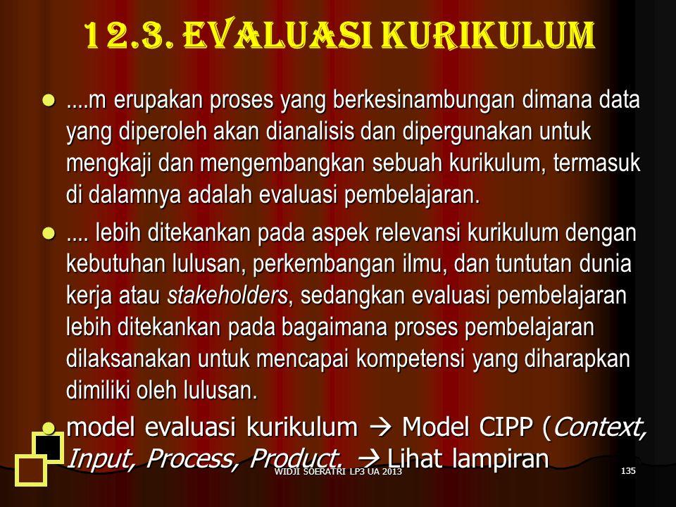 12.3. EVALUASI KURIKULUM