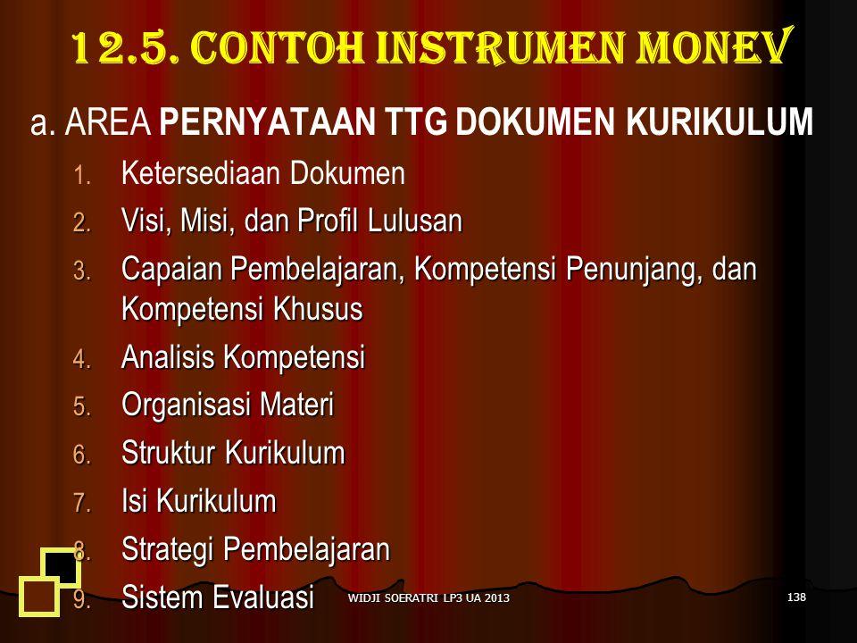 12.5. Contoh instrumen monev