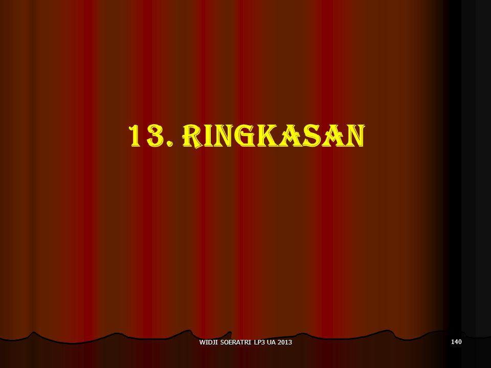 13. RINGKASAN WIDJI SOERATRI LP3 UA 2013