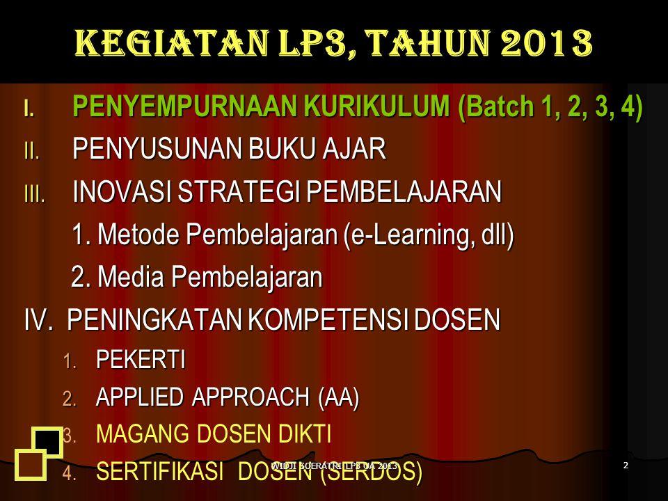 KEGIATAN LP3, TAHUN 2013 PENYEMPURNAAN KURIKULUM (Batch 1, 2, 3, 4)