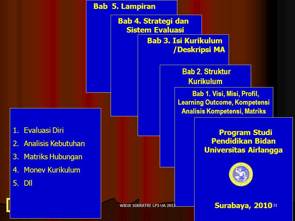 Bab 2. Struktur Kurikulum