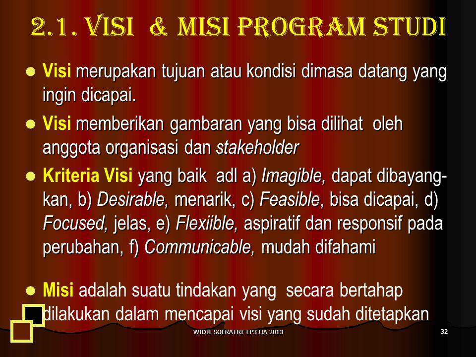 2.1. VISI & MISI PROGRAM STUDI