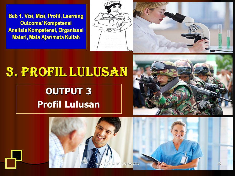3. PROFIL LULUSAN OUTPUT 3 Profil Lulusan