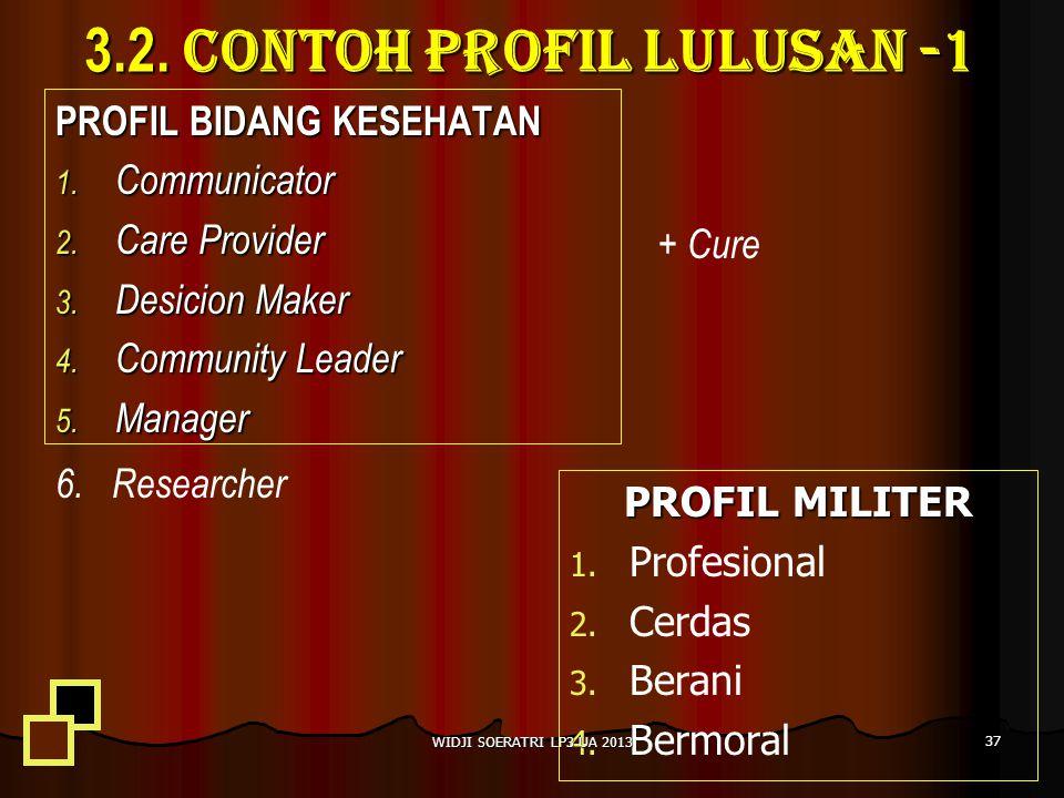 3.2. CONTOH PROFIL LULUSAN -1