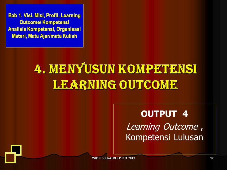 4. MENYUSUN KOMPETENSI LEARNING OUTCOME